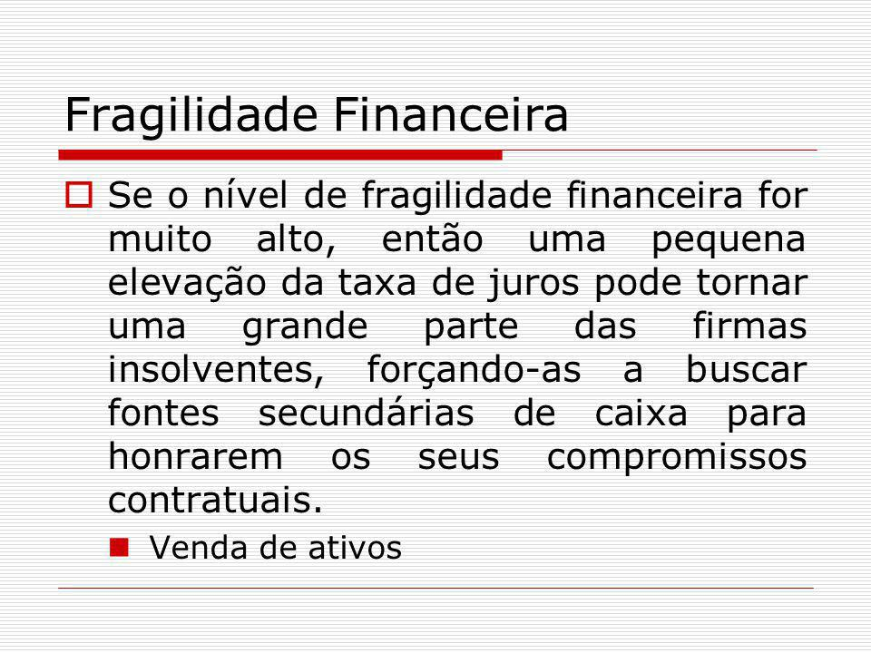 Fragilidade Financeira  Se o nível de fragilidade financeira for muito alto, então uma pequena elevação da taxa de juros pode tornar uma grande parte