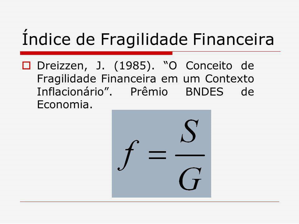 """Índice de Fragilidade Financeira  Dreizzen, J. (1985). """"O Conceito de Fragilidade Financeira em um Contexto Inflacionário"""". Prêmio BNDES de Economia."""