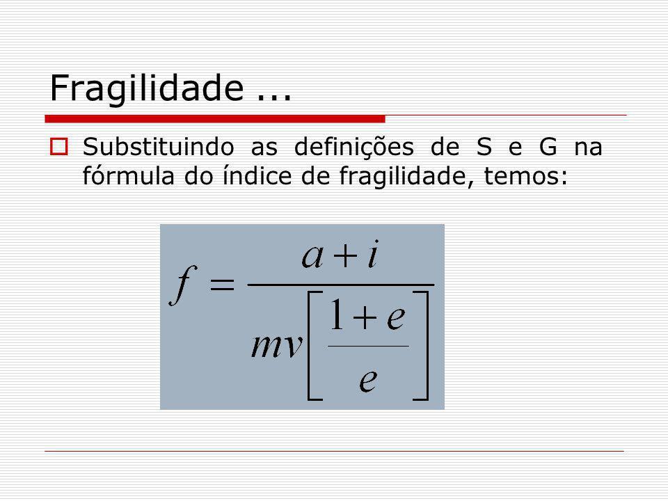 Fragilidade...  Substituindo as definições de S e G na fórmula do índice de fragilidade, temos: