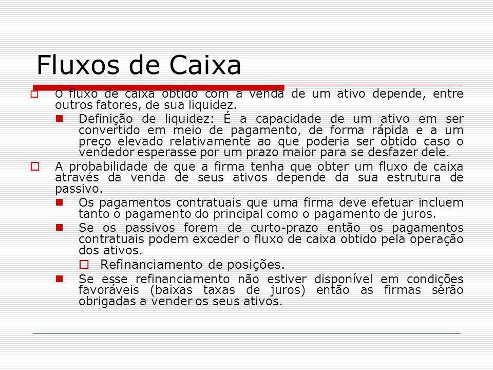 Fluxos de Caixa  O fluxo de caixa obtido com a venda de um ativo depende, entre outros fatores, de sua liquidez. Definição de liquidez: É a capacidad
