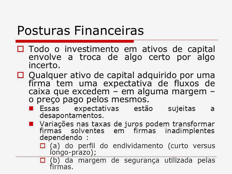 Posturas Financeiras  Todo o investimento em ativos de capital envolve a troca de algo certo por algo incerto.  Qualquer ativo de capital adquirido
