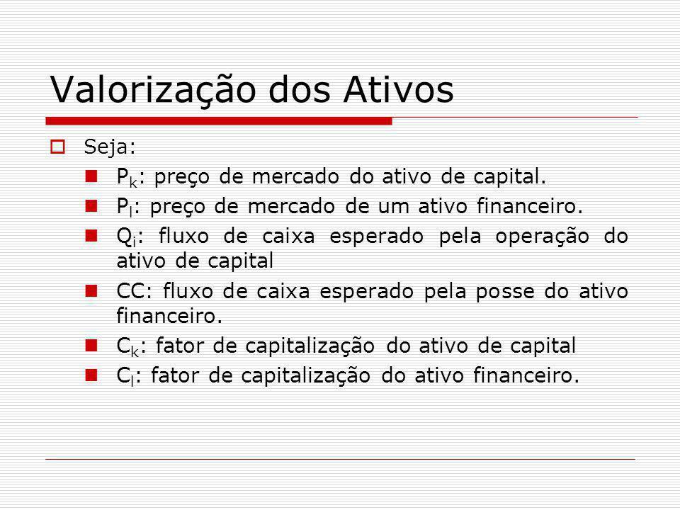 Valorização dos Ativos  Seja: P k : preço de mercado do ativo de capital. P l : preço de mercado de um ativo financeiro. Q i : fluxo de caixa esperad