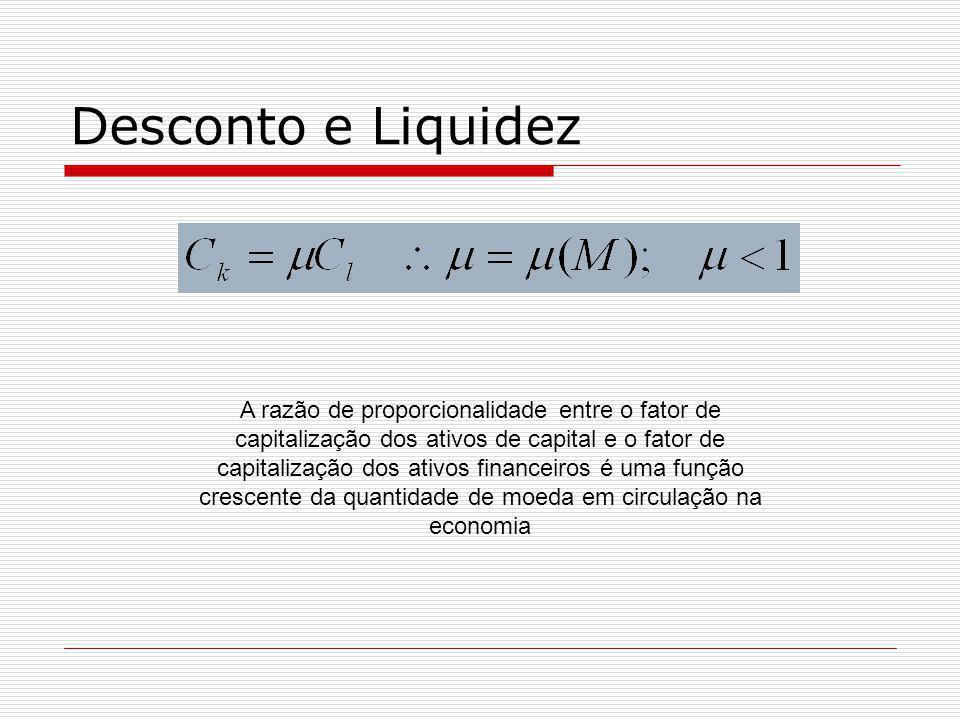 Desconto e Liquidez A razão de proporcionalidade entre o fator de capitalização dos ativos de capital e o fator de capitalização dos ativos financeiro