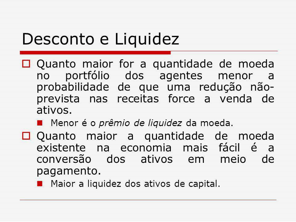 Desconto e Liquidez  Quanto maior for a quantidade de moeda no portfólio dos agentes menor a probabilidade de que uma redução não- prevista nas recei