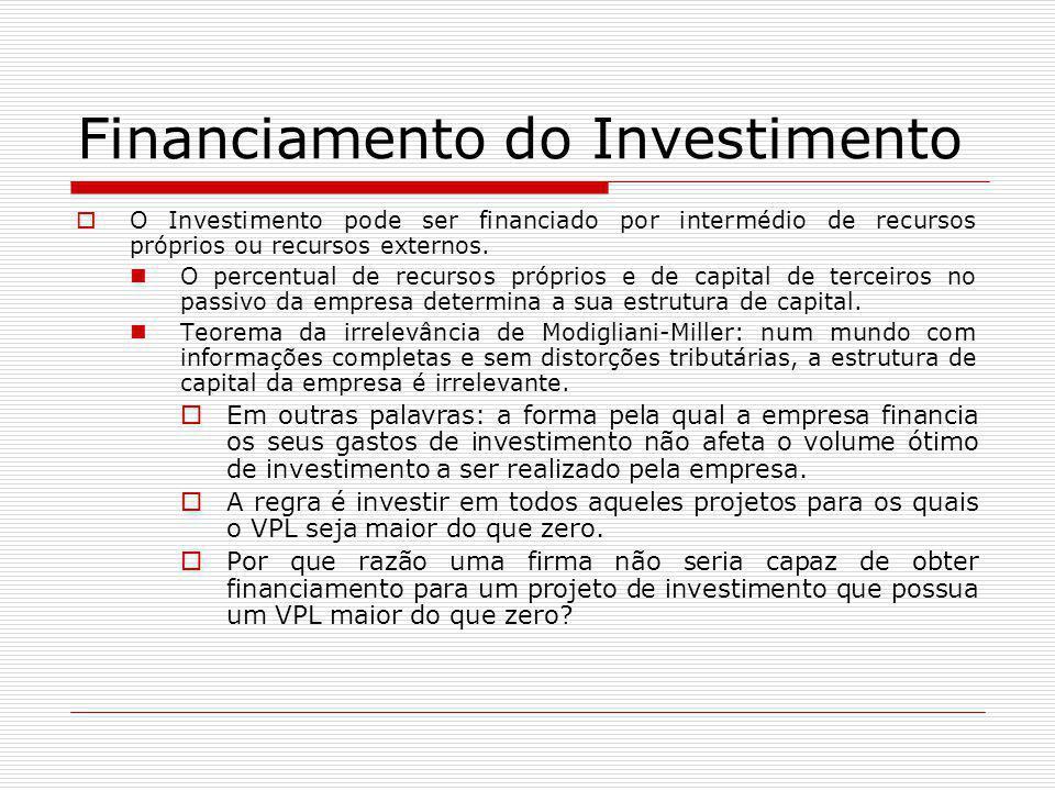 Financiamento do Investimento  O Investimento pode ser financiado por intermédio de recursos próprios ou recursos externos. O percentual de recursos