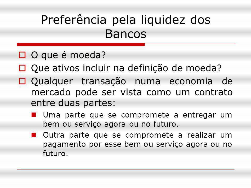 Preferência pela liquidez dos Bancos  O que é moeda?  Que ativos incluir na definição de moeda?  Qualquer transação numa economia de mercado pode s
