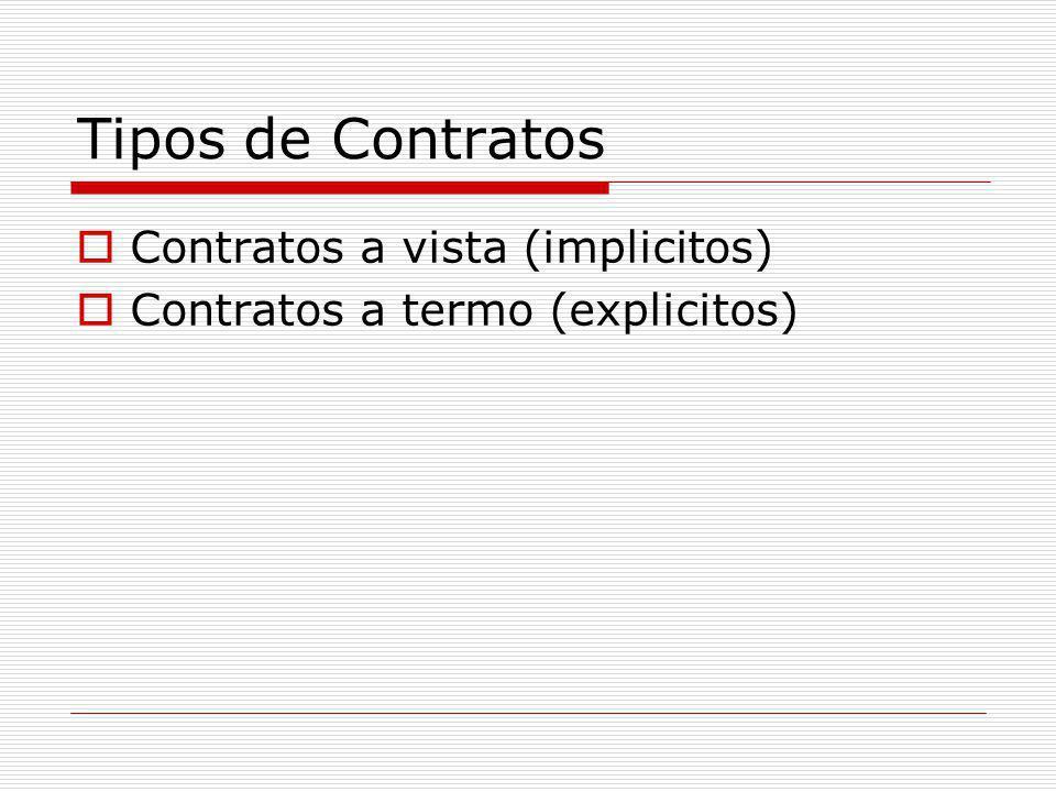 Tipos de Contratos  Contratos a vista (implicitos)  Contratos a termo (explicitos)