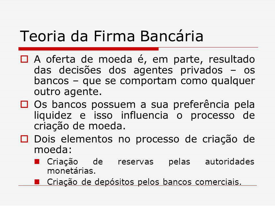 Teoria da Firma Bancária  A oferta de moeda é, em parte, resultado das decisões dos agentes privados – os bancos – que se comportam como qualquer out