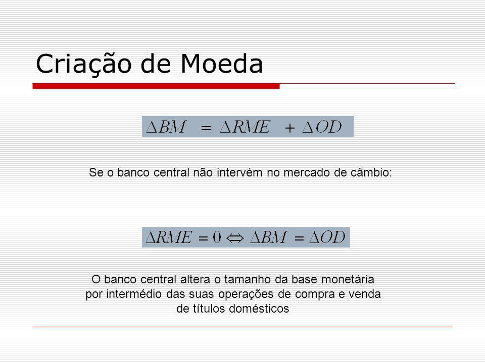 Criação de Moeda Se o banco central não intervém no mercado de câmbio: O banco central altera o tamanho da base monetária por intermédio das suas oper