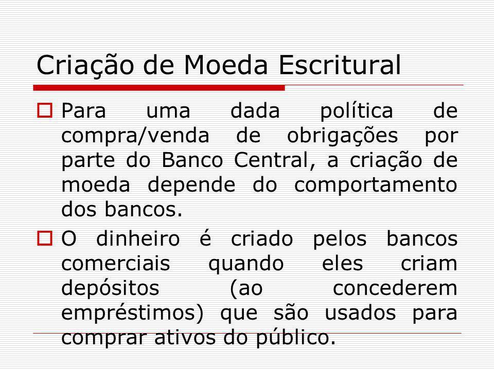 Criação de Moeda Escritural  Para uma dada política de compra/venda de obrigações por parte do Banco Central, a criação de moeda depende do comportam