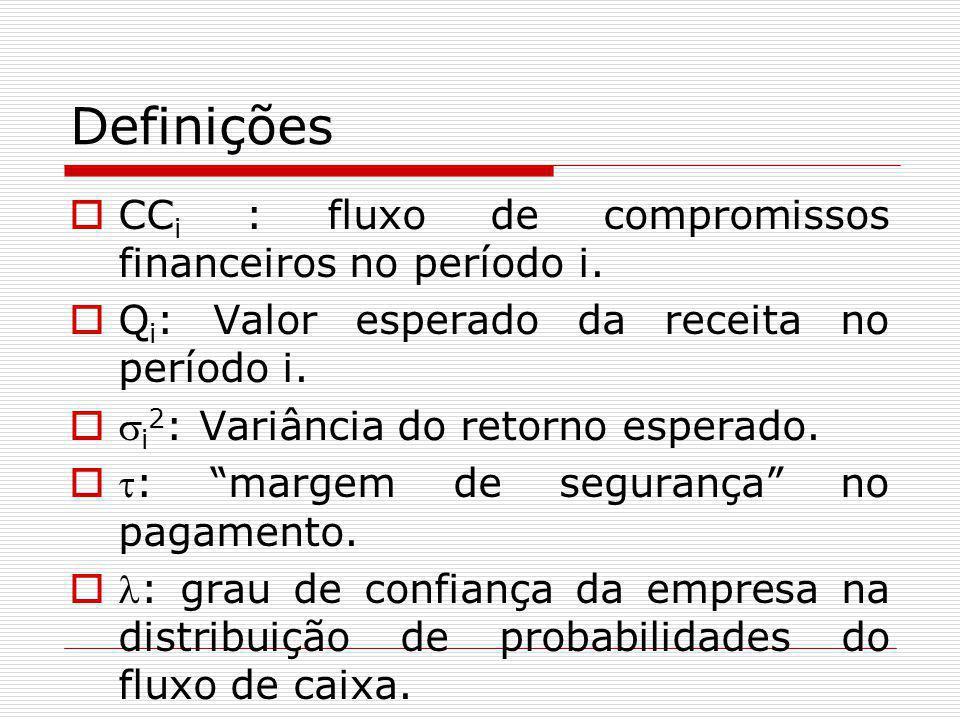 Definições  CC i : fluxo de compromissos financeiros no período i.  Q i : Valor esperado da receita no período i.   i 2 : Variância do retorno esp