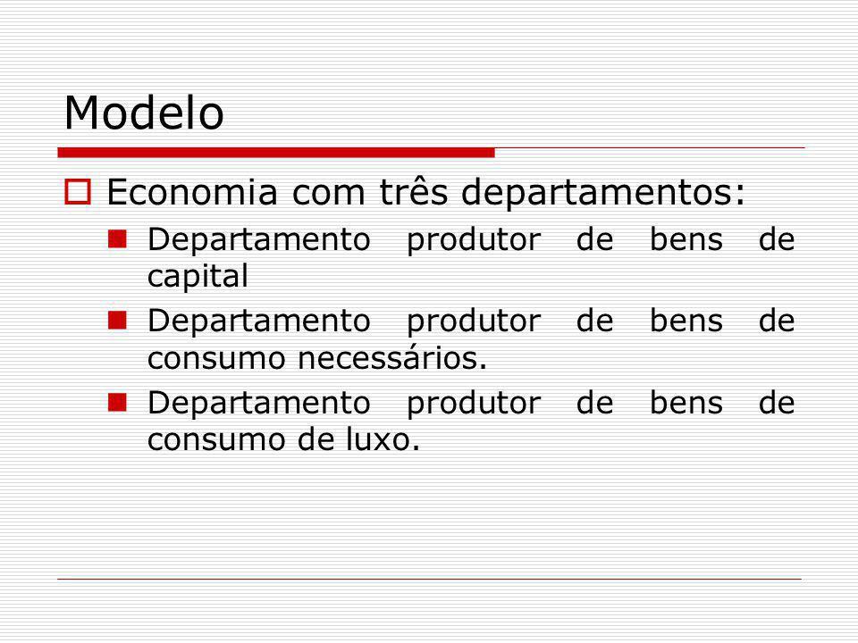 Modelo  Economia com três departamentos: Departamento produtor de bens de capital Departamento produtor de bens de consumo necessários. Departamento