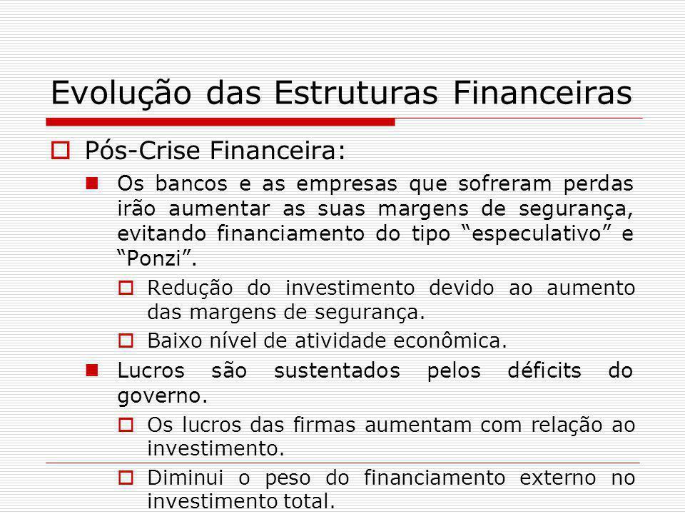Evolução das Estruturas Financeiras  Pós-Crise Financeira: Os bancos e as empresas que sofreram perdas irão aumentar as suas margens de segurança, ev