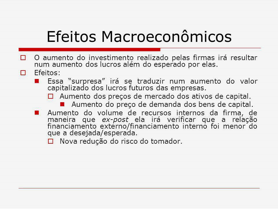 Efeitos Macroeconômicos  O aumento do investimento realizado pelas firmas irá resultar num aumento dos lucros além do esperado por elas.  Efeitos: E