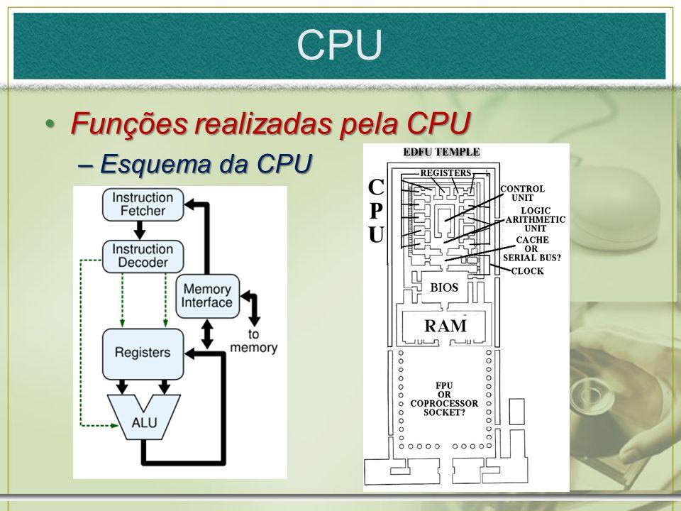 CPU Funções realizadas pela CPUFunções realizadas pela CPU –Esquema da CPU