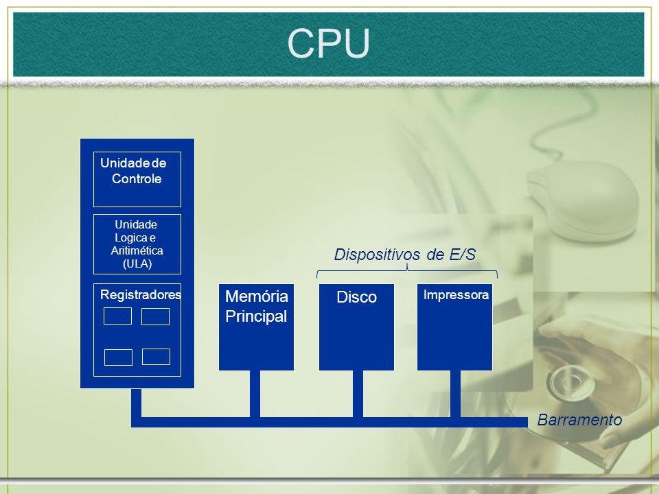 CPU Registradores Unidade de Controle Unidade Logica e Aritimética (ULA) Memória Principal Disco Impressora Dispositivos de E/S Barramento