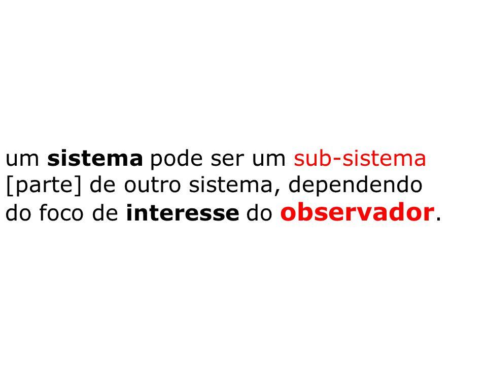 um sistema pode ser um sub-sistema [parte] de outro sistema, dependendo do foco de interesse do observador.