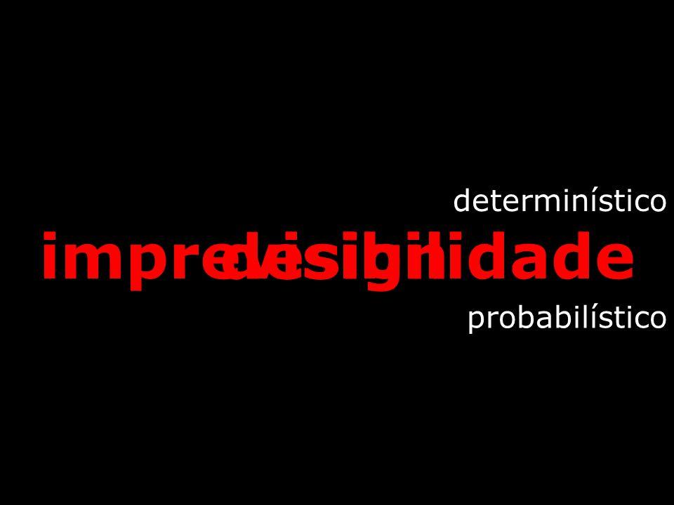 imprevisibilidade determinístico probabilístico design
