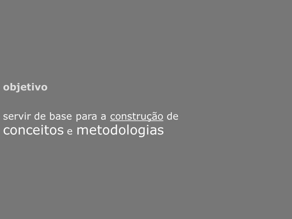 objetivo servir de base para a construção de conceitos e metodologias