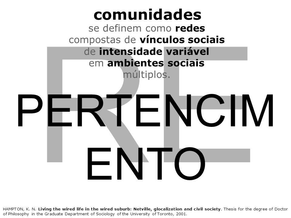 RE DE se definem como redes compostas de vínculos sociais de intensidade variável em ambientes sociais múltiplos.