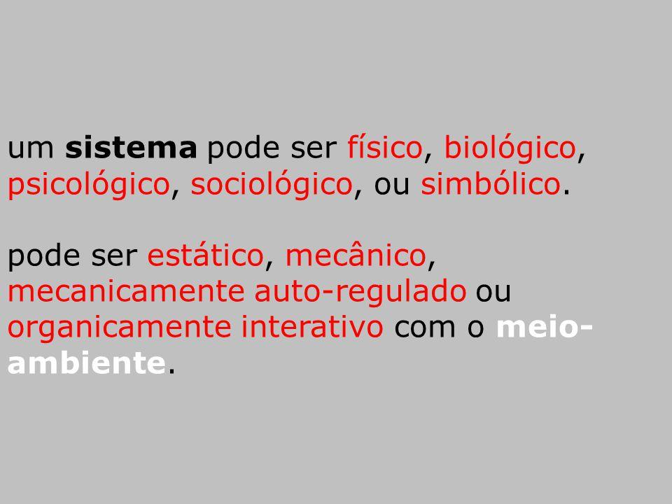 um sistema pode ser físico, biológico, psicológico, sociológico, ou simbólico. pode ser estático, mecânico, mecanicamente auto-regulado ou organicamen