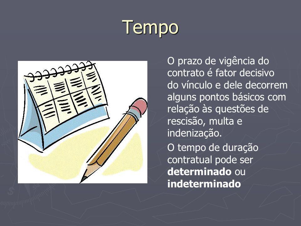 Tempo O prazo de vigência do contrato é fator decisivo do vínculo e dele decorrem alguns pontos básicos com relação às questões de rescisão, multa e i