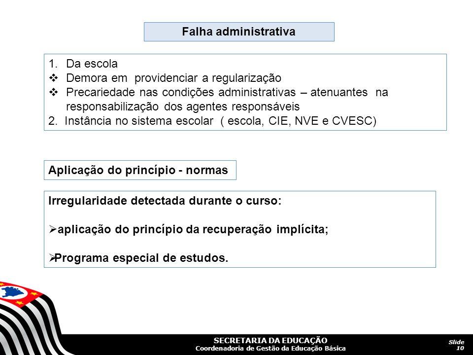 SECRETARIA DA EDUCAÇÃO Coordenadoria de Gestão da Educação Básica Slide 10 Falha administrativa 1.Da escola  Demora em providenciar a regularização 