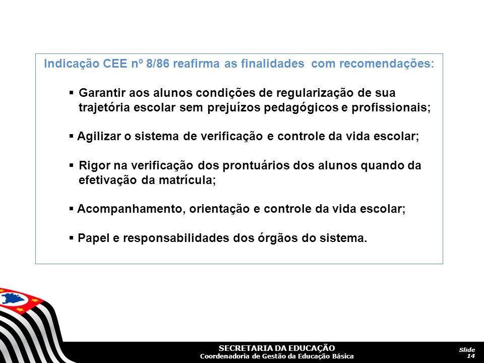 SECRETARIA DA EDUCAÇÃO Coordenadoria de Gestão da Educação Básica Slide 14 Indicação CEE nº 8/86 reafirma as finalidades com recomendações:  Garantir aos alunos condições de regularização de sua trajetória escolar sem prejuízos pedagógicos e profissionais;  Agilizar o sistema de verificação e controle da vida escolar;  Rigor na verificação dos prontuários dos alunos quando da efetivação da matrícula;  Acompanhamento, orientação e controle da vida escolar;  Papel e responsabilidades dos órgãos do sistema.