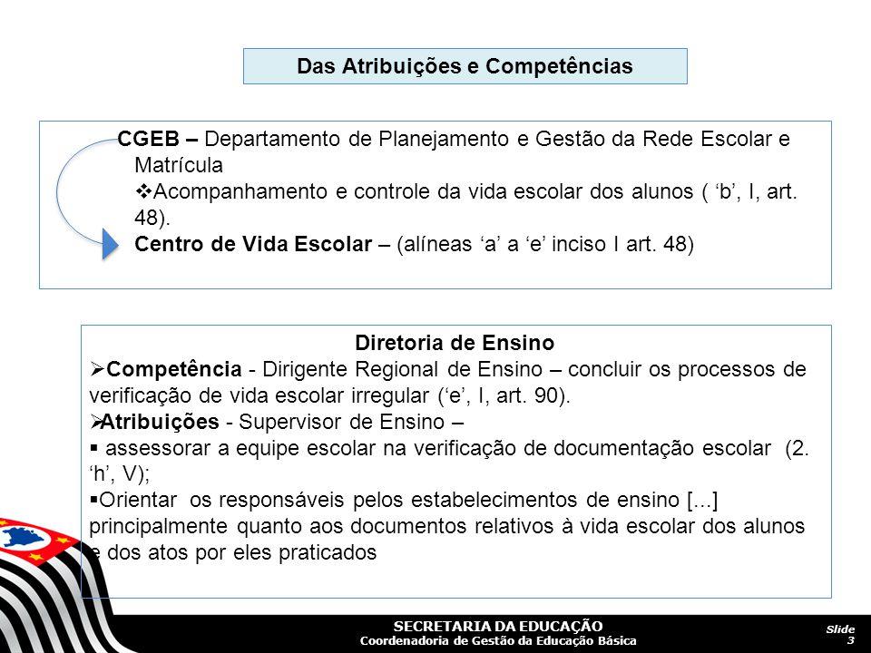 SECRETARIA DA EDUCAÇÃO Coordenadoria de Gestão da Educação Básica Slide 3 Das Atribuições e Competências CGEB – Departamento de Planejamento e Gestão da Rede Escolar e Matrícula  Acompanhamento e controle da vida escolar dos alunos ( 'b', I, art.