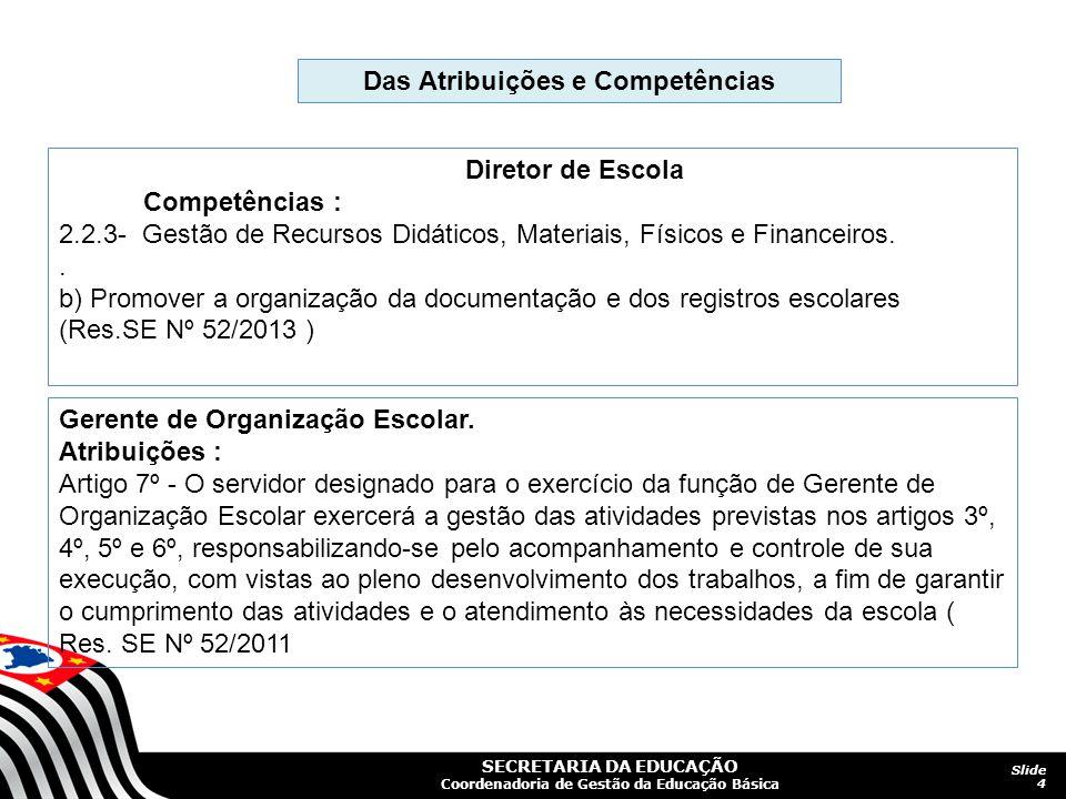 SECRETARIA DA EDUCAÇÃO Coordenadoria de Gestão da Educação Básica Slide 4 Das Atribuições e Competências Diretor de Escola Competências : 2.2.3- Gestão de Recursos Didáticos, Materiais, Físicos e Financeiros..