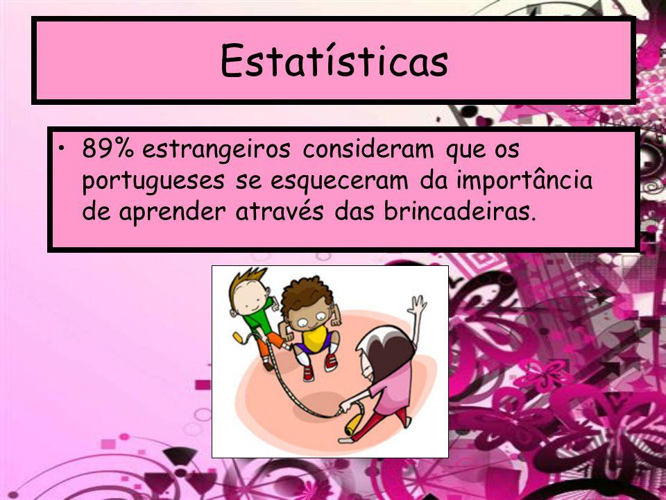 Estatísticas 89% estrangeiros consideram que os portugueses se esqueceram da importância de aprender através das brincadeiras.