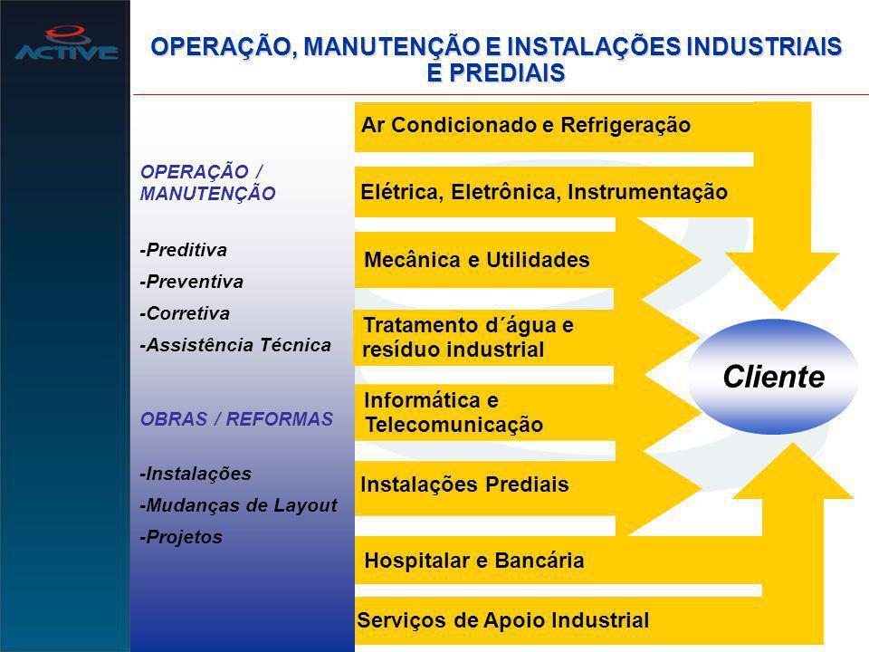 OPERAÇÃO, MANUTENÇÃO E INSTALAÇÕES INDUSTRIAIS E PREDIAIS Hospitalar e Bancária Mecânica e Utilidades Elétrica, Eletrônica, Instrumentação OPERAÇÃO /