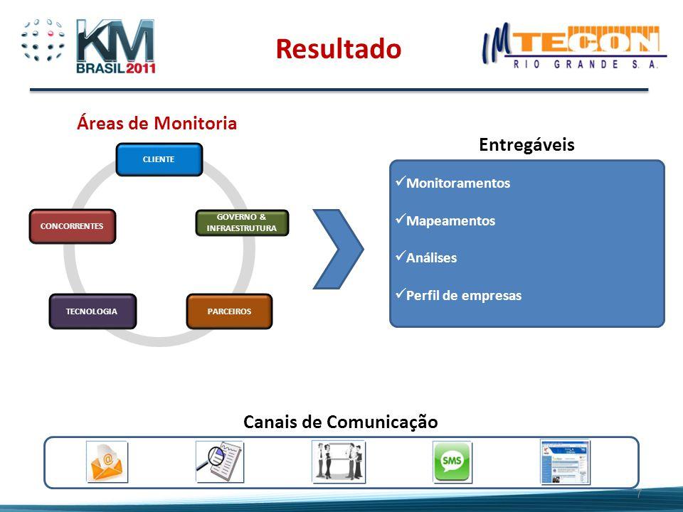 7 CLIENTE CONCORRENTES PARCEIROS GOVERNO & INFRAESTRUTURA TECNOLOGIA Áreas de Monitoria Canais de Comunicação Entregáveis Monitoramentos Mapeamentos A