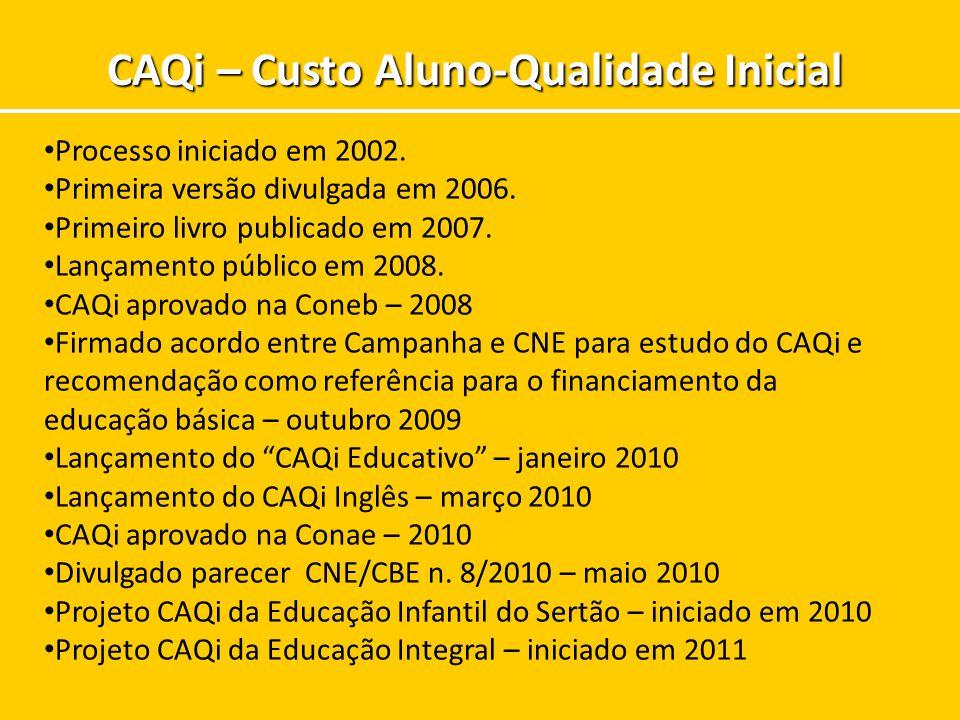 CAQi – Custo Aluno-Qualidade Inicial Processo iniciado em 2002. Primeira versão divulgada em 2006. Primeiro livro publicado em 2007. Lançamento públic