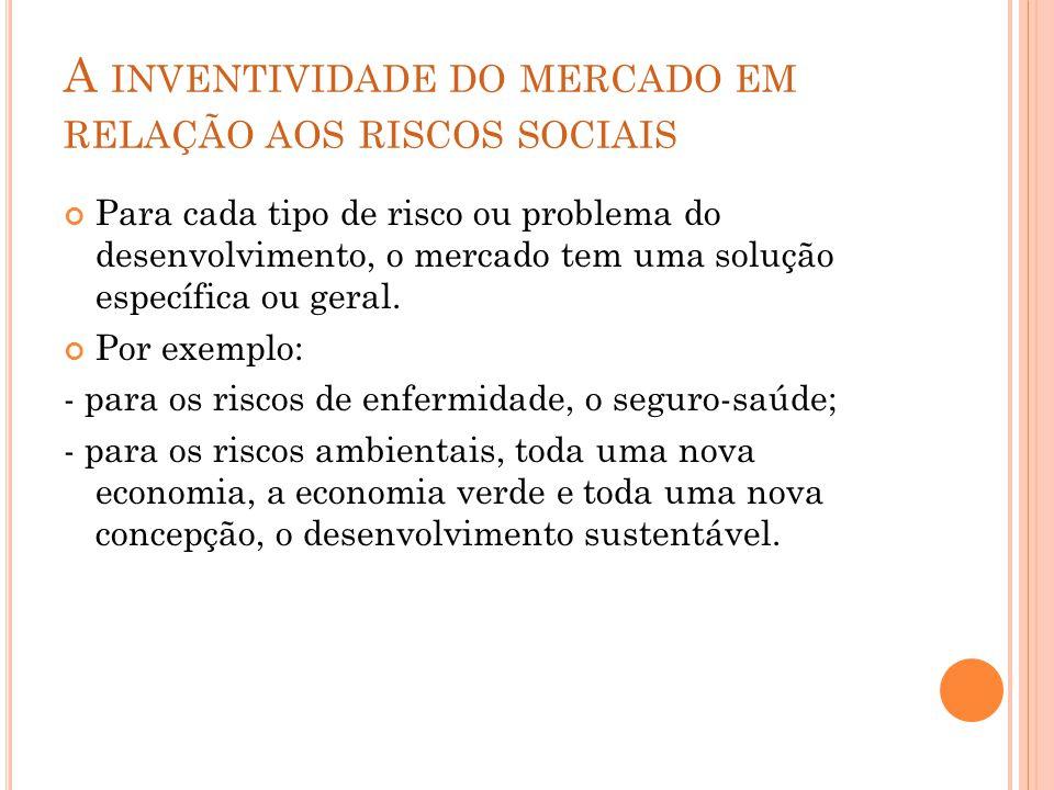 A INVENTIVIDADE DO MERCADO EM RELAÇÃO AOS RISCOS SOCIAIS Para cada tipo de risco ou problema do desenvolvimento, o mercado tem uma solução específica ou geral.