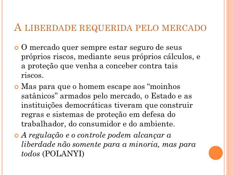 A LIBERDADE REQUERIDA PELO MERCADO O mercado quer sempre estar seguro de seus próprios riscos, mediante seus próprios cálculos, e a proteção que venha a conceber contra tais riscos.