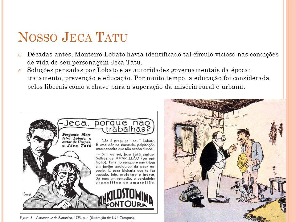 N OSSO J ECA T ATU o Décadas antes, Monteiro Lobato havia identificado tal círculo vicioso nas condições de vida de seu personagem Jeca Tatu. o Soluçõ