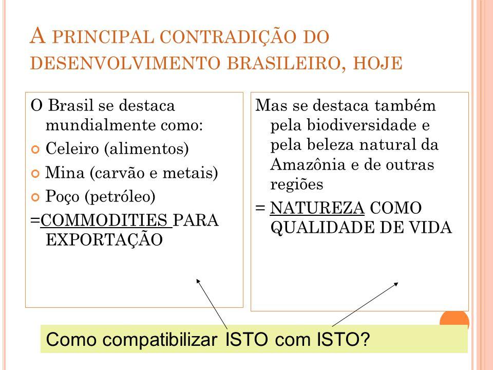 A PRINCIPAL CONTRADIÇÃO DO DESENVOLVIMENTO BRASILEIRO, HOJE O Brasil se destaca mundialmente como: Celeiro (alimentos) Mina (carvão e metais) Poço (pe