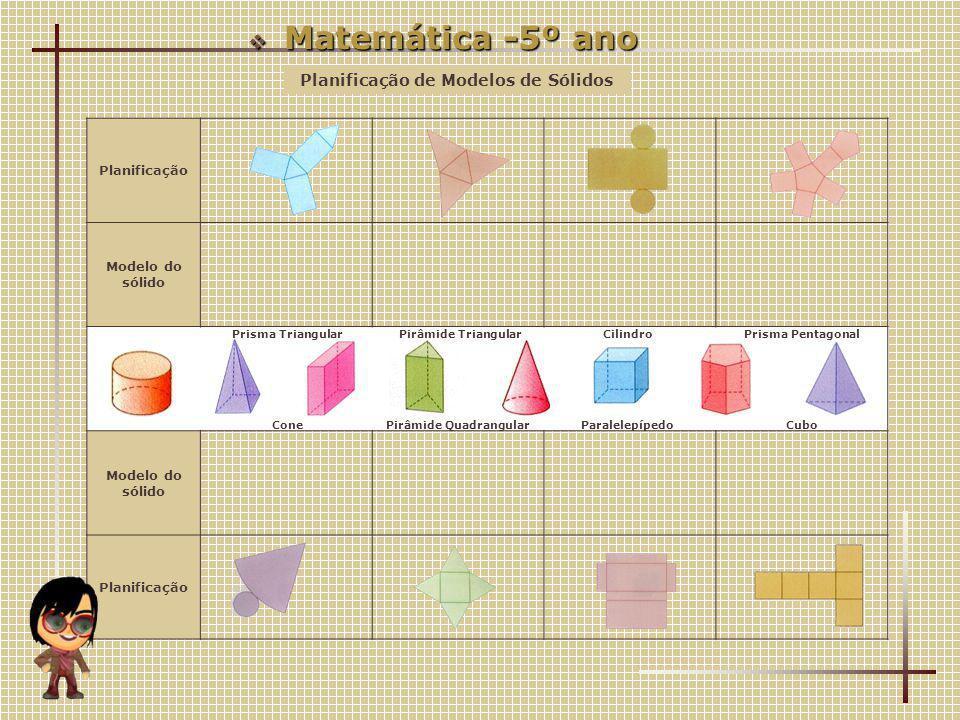 Planificação de Modelos de Sólidos Planificação Modelo do sólido Planificação Prisma TriangularPirâmide TriangularCilindroPrisma Pentagonal ConePirâmide QuadrangularParalelepípedoCubo  Matemática -5º ano