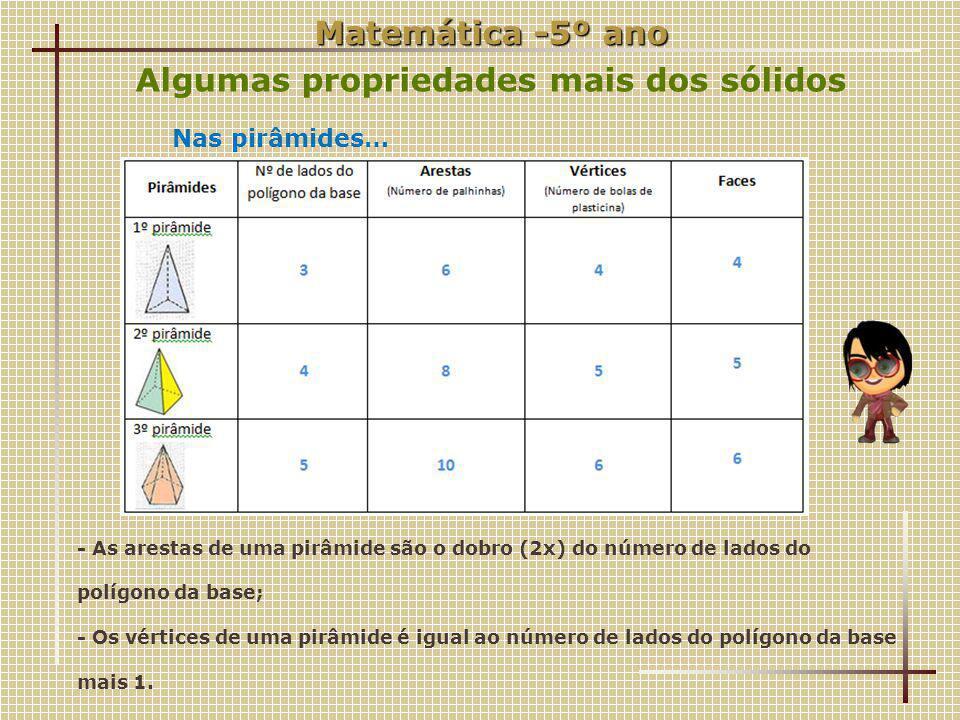 Matemática -5º ano Algumas propriedades mais dos sólidos Nas pirâmides… - As arestas de uma pirâmide são o dobro (2x) do número de lados do polígono da base; - Os vértices de uma pirâmide é igual ao número de lados do polígono da base mais 1.