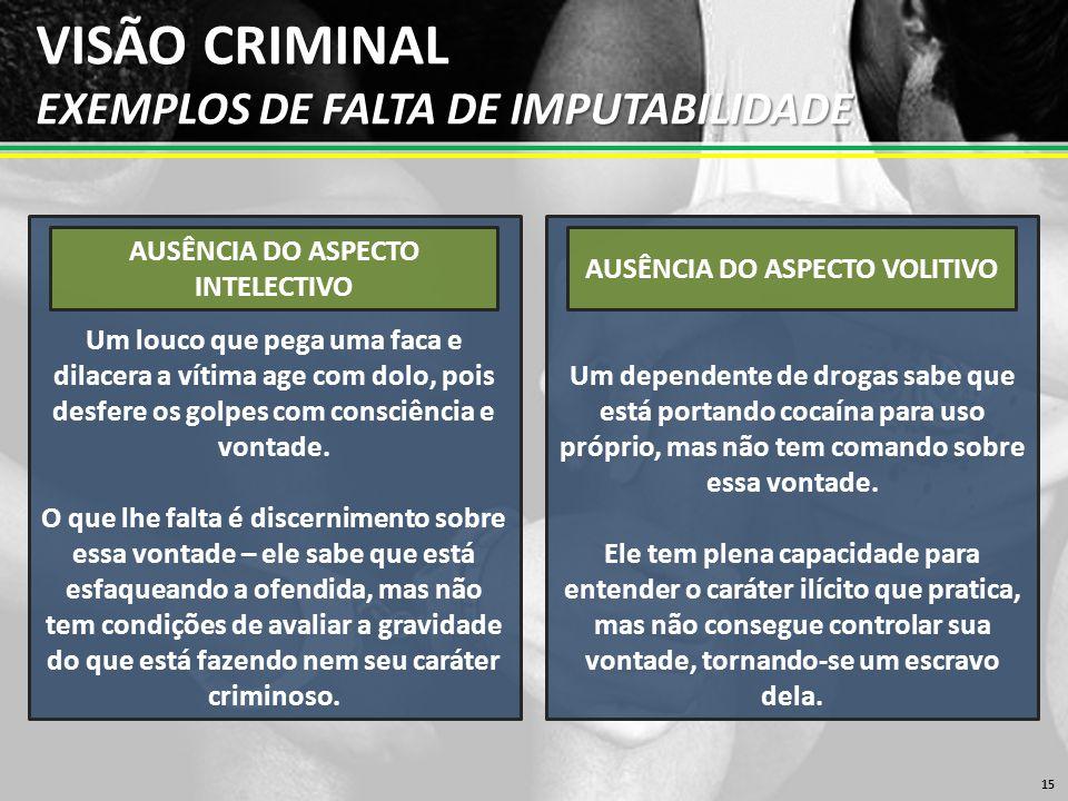 VISÃO CRIMINAL EXEMPLOS DE FALTA DE IMPUTABILIDADE 15 Um louco que pega uma faca e dilacera a vítima age com dolo, pois desfere os golpes com consciência e vontade.