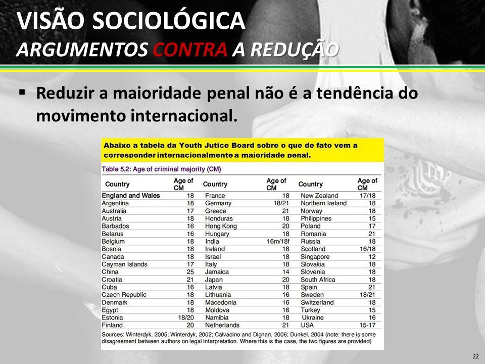 VISÃO SOCIOLÓGICA ARGUMENTOS CONTRA A REDUÇÃO  Reduzir a maioridade penal não é a tendência do movimento internacional.