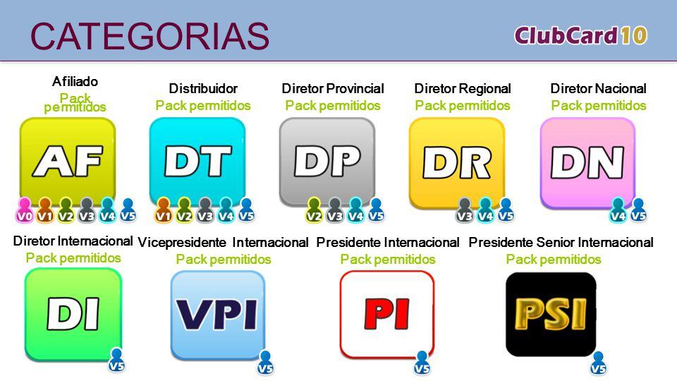 Afiliado Pack permitidos Distribuidor Pack permitidos Diretor Provincial Pack permitidos CATEGORIAS Diretor Regional Pack permitidos Diretor Nacional