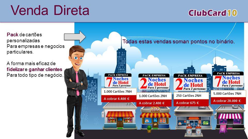 Pack de cartões personalizadas Para empresas e negocios particulares. A forma mais eficaz de fidelizar e ganhar clientes Para todo tipo de negócio. 1.