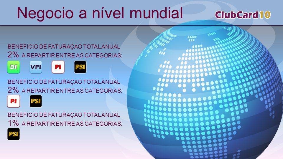 BENEFICIO DE FATURAÇAO TOTAL ANUAL 2% A REPARTIR ENTRE AS CATEGORIAS: BENEFICIO DE FATURAÇAO TOTAL ANUAL 2% A REPARTIR ENTRE AS CATEGORIAS: BENEFICIO DE FATURAÇAO TOTAL ANUAL 1% A REPARTIR ENTRE AS CATEGORIAS: Negocio a nível mundial