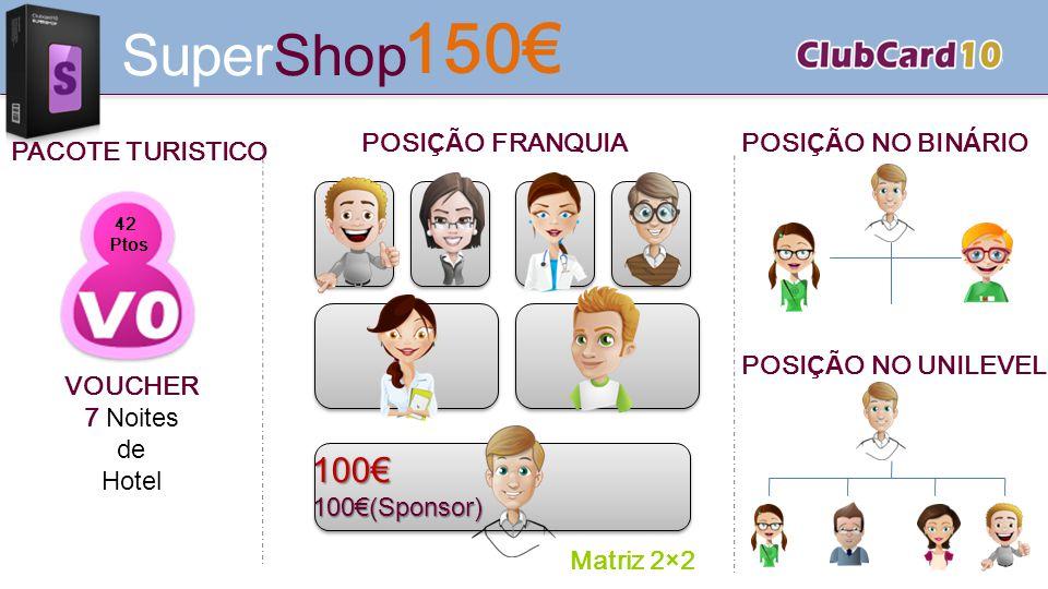 SuperShop VOUCHER 7 Noites de Hotel 150€ 42 Ptos PACOTE TURISTICO POSIÇÃO FRANQUIAPOSIÇÃO NO BINÁRIO Matriz 2×2 POSIÇÃO NO UNILEVEL 100€100€(Sponsor)