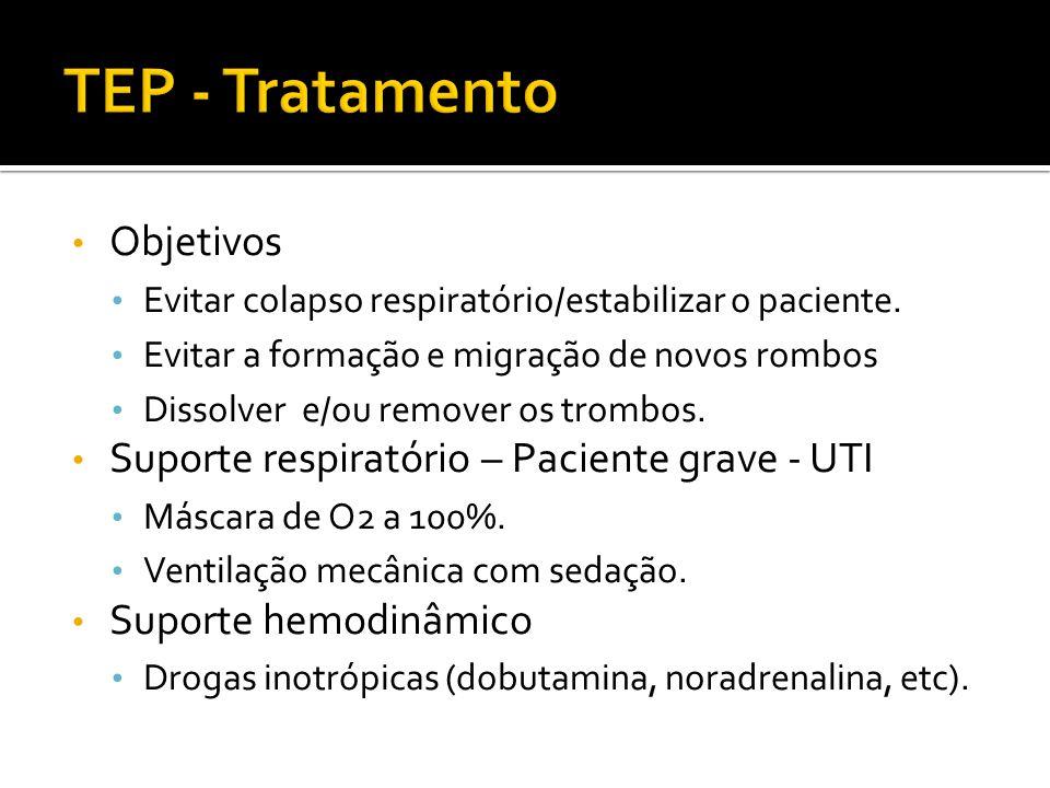 Objetivos Evitar colapso respiratório/estabilizar o paciente. Evitar a formação e migração de novos rombos Dissolver e/ou remover os trombos. Suporte