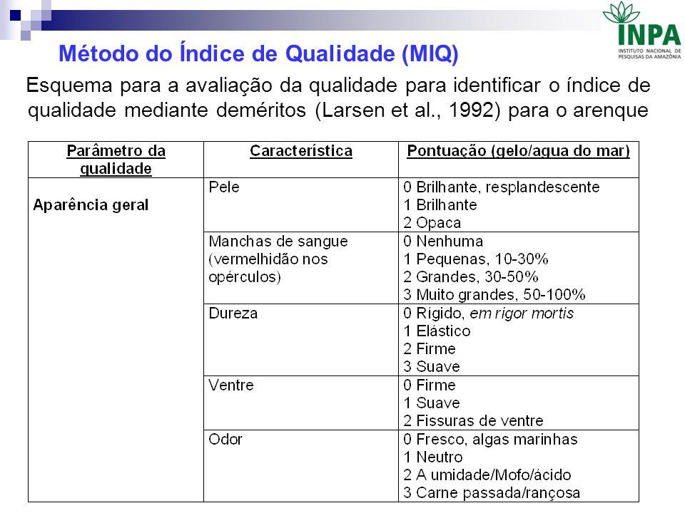 Esquema para a avaliação da qualidade para identificar o índice de qualidade mediante deméritos (Larsen et al., 1992) para o arenque Método do Índice