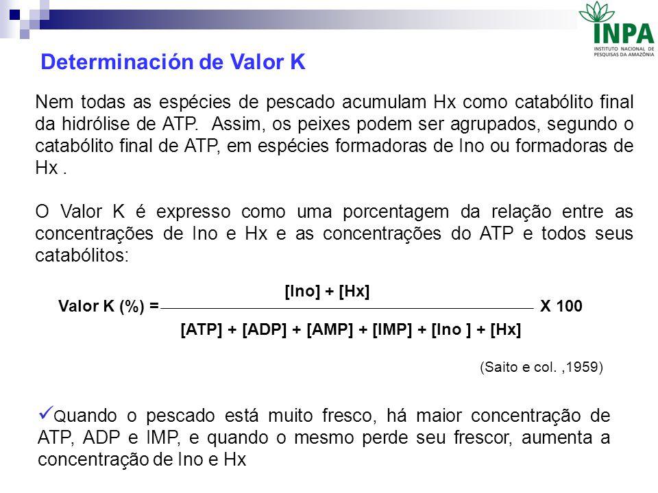 Determinación de Valor K Nem todas as espécies de pescado acumulam Hx como catabólito final da hidrólise de ATP. Assim, os peixes podem ser agrupados,