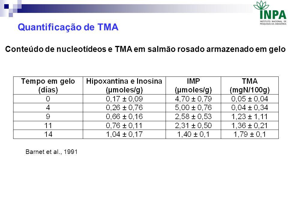 Quantificação de TMA Conteúdo de nucleotídeos e TMA em salmão rosado armazenado em gelo Barnet et al., 1991